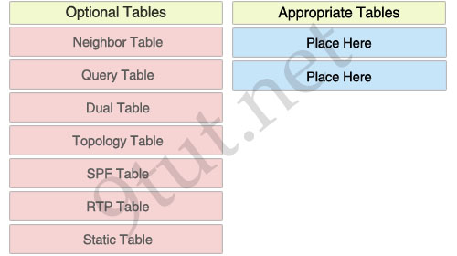 EIGRP_table.jpg