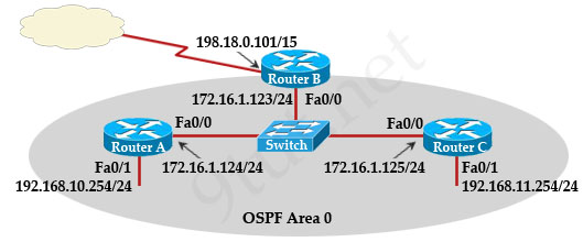 OSPF_DR_manual.jpg