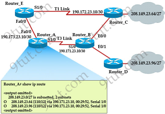 OSPF_routing_table.jpg